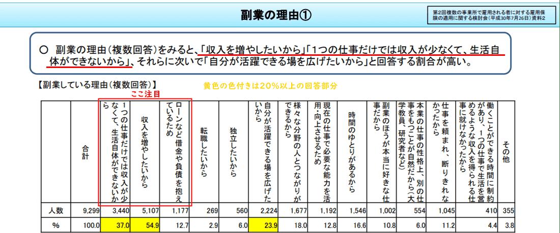 ビルメンは副業しやすい?副業月収が5万円以上の仕事とは?